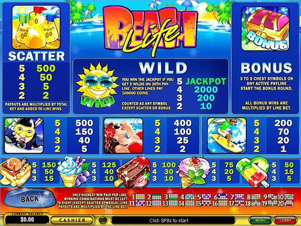 Beach Life Slots Payouts